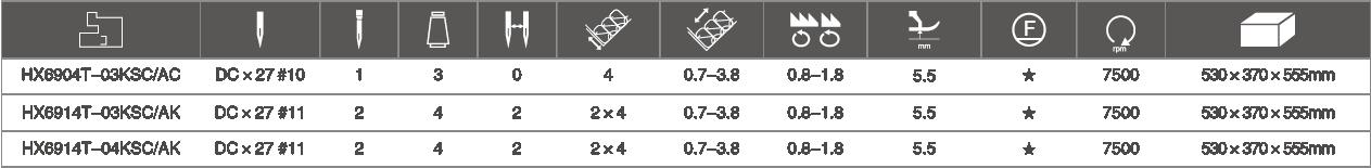 型号参数规格配置表